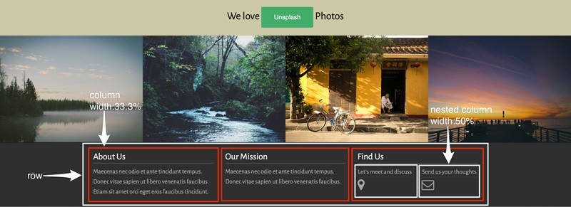 Footer layout example